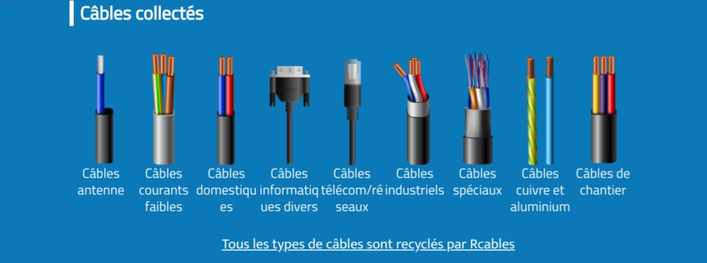 Service de recyclages câbles